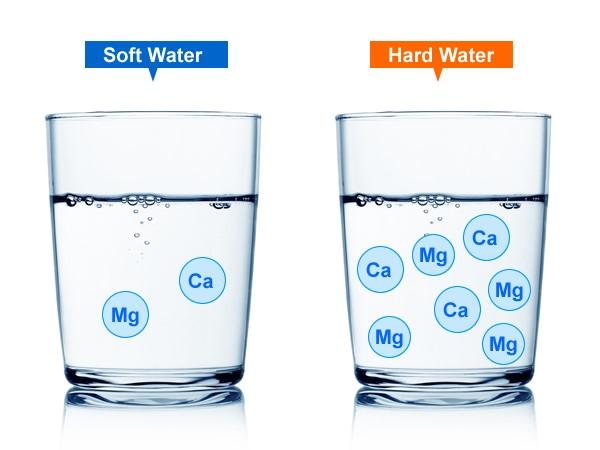 Các chất có trong nước