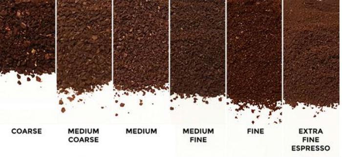 Cỡ xay ảnh hưởng đến chất lượng cà phê